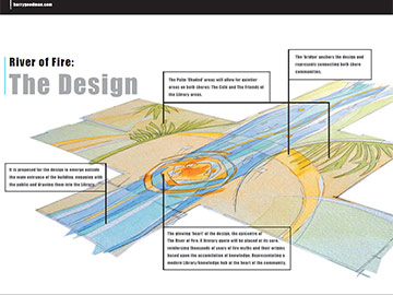 Labeled illustration of the 'River of Fire' floor design